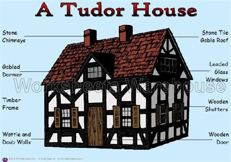 what s that house a guide to tudor tudor house tudor house house and tudor