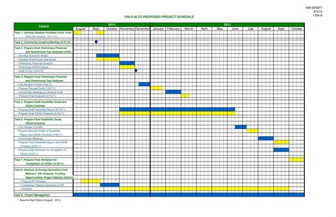 workflow spreadsheet template schedule weekly bussines excel weekly work plan