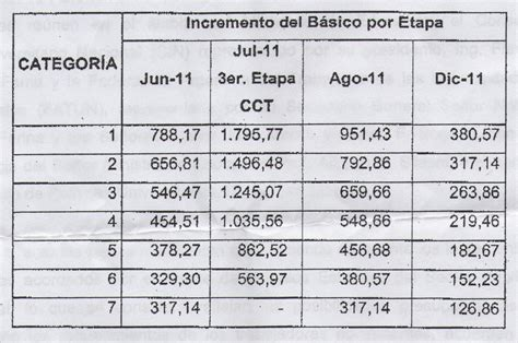 grilla de sueldo docente 2016 santa fe grilla salarial docente capital 2016