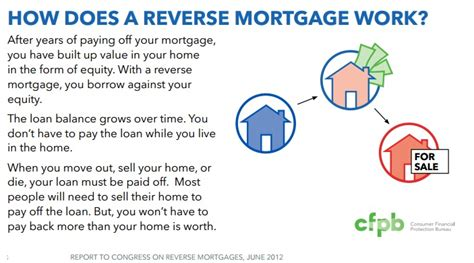 how do house mortgages work how does a house loan work 28 images how does a home equity loan work your home
