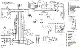 e46 wiring diagram pdf e46 wiring diagram
