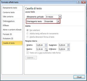 a finestra testo rotazione testo nella grafica smartart supporto di