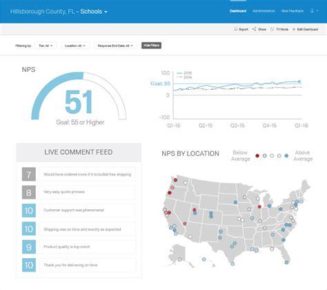 Survey Cx Software For B2b Companies Qualtrics Qualtrics Survey Templates
