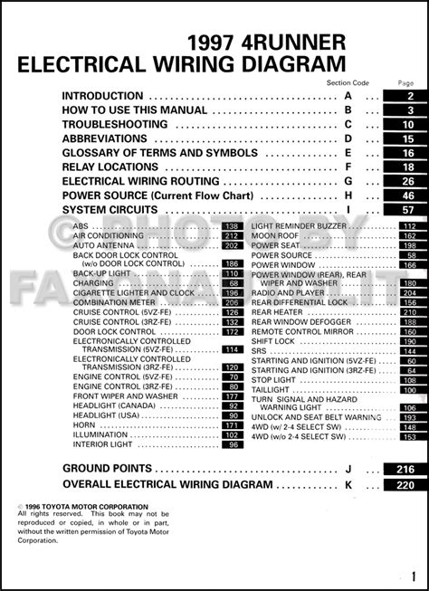 where to buy car manuals 2005 toyota 4runner auto manual 2005 toyota 4runner wiring diagram fuse box and wiring diagram