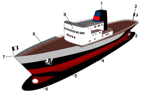 boat terms deadweight related keywords suggestions for ship diagram