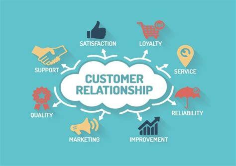 customer relations Archives   Web design, Web development, SEO   Canberra based Digital Agency