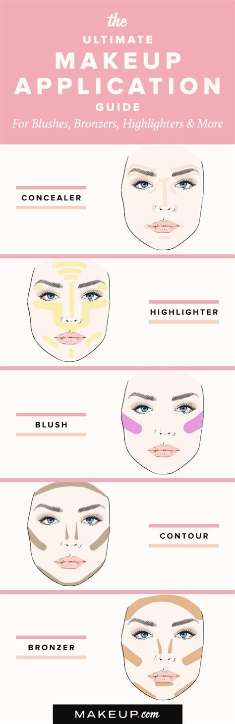 How To Apply Mineral Makeup Your Ultimate Guide by The Ultimate Makeup Application Guide For Blushes