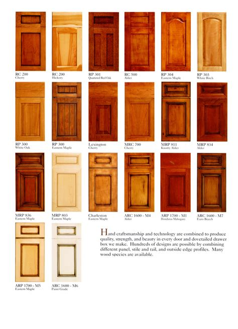Types Of Cabinets For Kitchen by Kitchen Cabinet Door Styles Names Roselawnlutheran