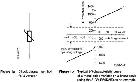 variable resistors or varistors variable resistor varistor 28 images myg10 511 varistor resistor angelamei2008 traderscity