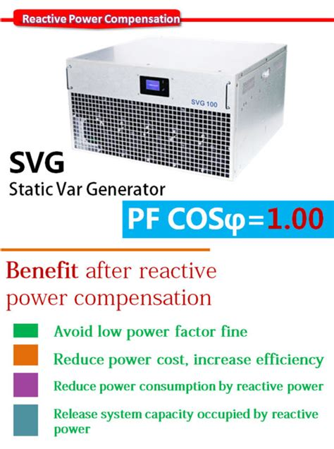 induction generator reactive power compensation static var compensator ppt best sale compact igbt fast switching performance inductive load