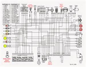 eton txl 50 wiring diagram get free image about wiring diagram