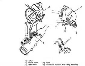 gm car diagrams gm free engine image for user manual download