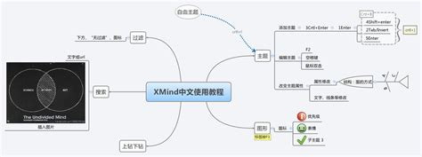 tutorial for xmind download open in xmind open in ithoughts favorite embed email