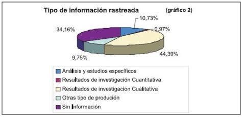 ejemplo proyecto de investigacion udv youtube ejemplo proyecto de investigacion udv youtube