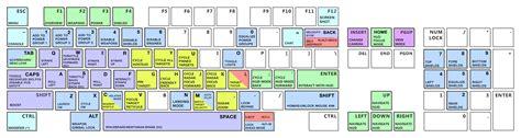 keyboard layout star citizen updated keyboard bindings for 1 1 1 complete starcitizen