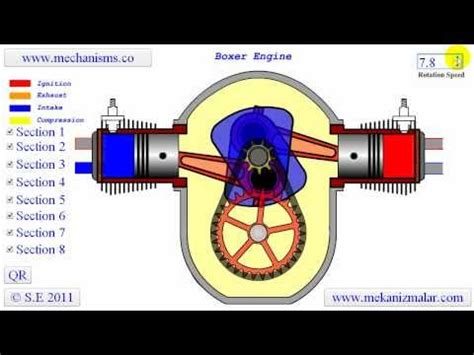 how do layout engines work how a boxer engine works youtube