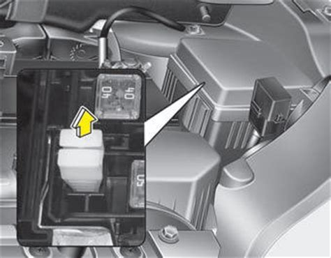Kia Soul Inner Panel Fuse Replacement Fuses