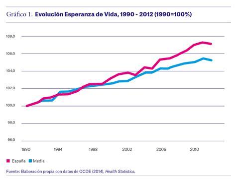 informe foessa 2013 desigualdad y derechos sociales observatorio social de quot la caixa quot desigualdad social
