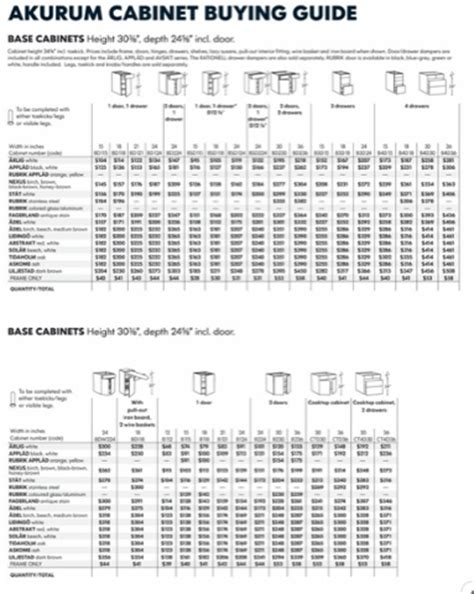 kitchen cabinet size chart ikea kitchen cabinet sizes roselawnlutheran