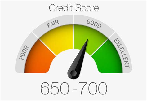 One Financial Credit Score 7 Amazing Tips To Improve Your Credit Score Fast