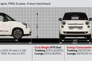Length Of Fiat 500l 2014 Fiat 500l Lounge Dimensions Photo 110