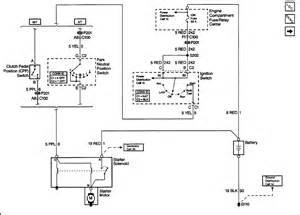 1998 silverado starter wiring autos post