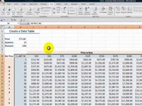 drupal theme table exle how to use an excel data table for quot what if quot analysis