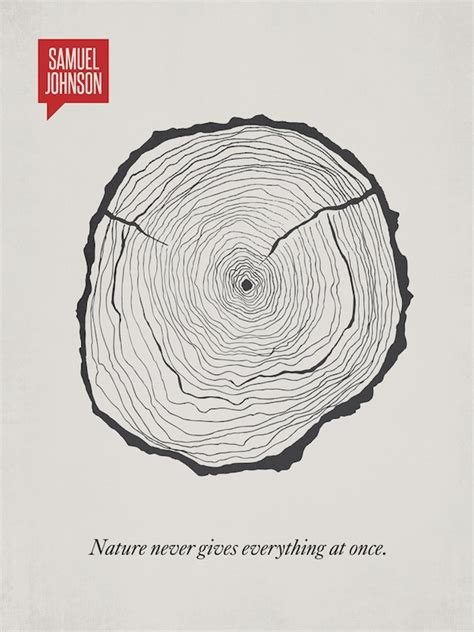 ryan mcarthur minimalist famous quote posters by ryan mcarthur 123