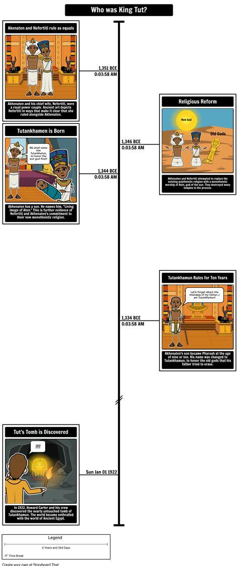 intro  ancient egypt king tut bio storyboard