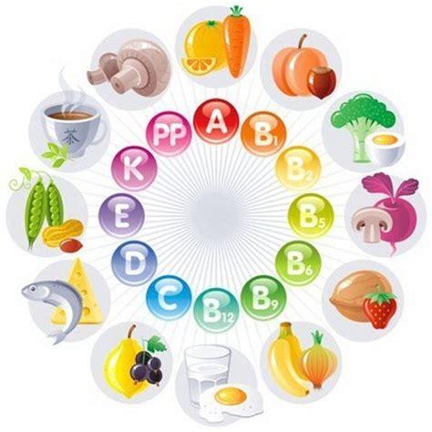 alimentos vitaminas  minerales bloghogarcom
