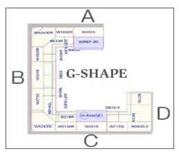 U Shaped Kitchen Layouts With Island kitchen planning oakville mississauga ridgeway design