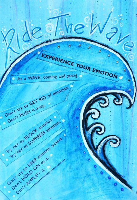 csait program maps mohawk college emotion regulation why it contributes to academic success