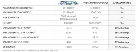 capacitor heat dissipation calculation news amd radeon frontier for 1 199 usd update benchmark