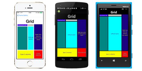 grid layout in xamarin xamarin forms layouts xamarin