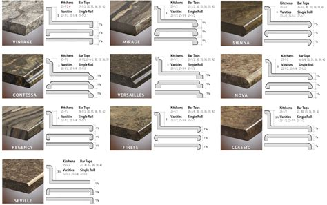 Laminate Countertop Edge Profiles by The Countertop Depot Edge Profile