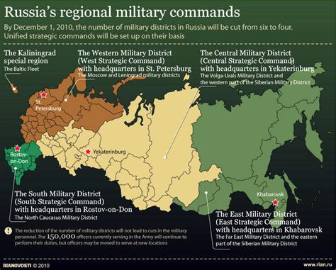 russian commands russia maps eurasian geopolitics