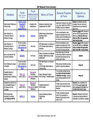 cms form 20014 form cms 20014 form cms 20014 snf medicare forms summary