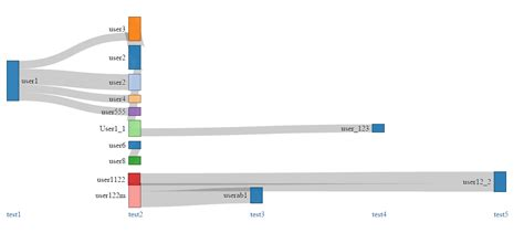 node js d3 tutorial d3 js tutorial wiring diagrams repair wiring scheme