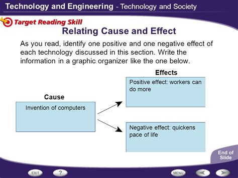 what effect did integrated circuit technology had on the cpu the effect on computers that the invention of the integrated circuit had 28 images