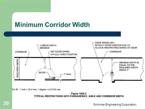 minimum couch width international building code door width i dig hardware