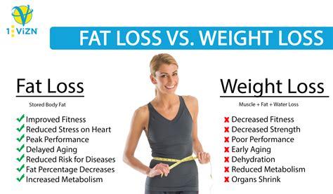weight loss 2 loss vs weight loss 1vizn