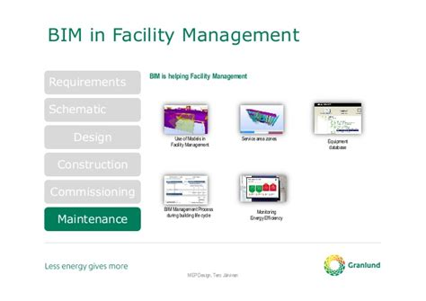 design management bim mep bim design