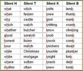 silent letters from a to z list and exles