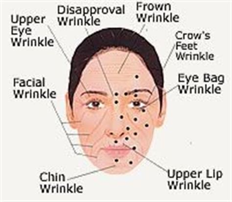 acupressure points for healthy skin facial acupressure 1000 images about facial acupuncture cosmetic acupuncture