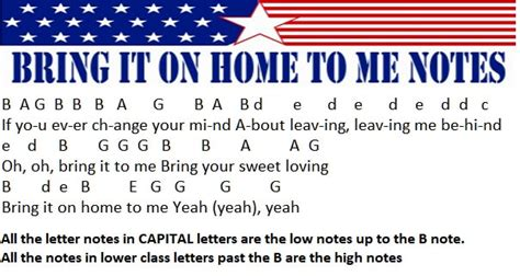 bring it on home to me sheet for mandolin tenor