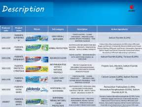 toothpaste color code plidenta toothpastes 2014 credentials presentation