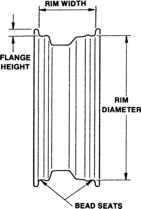 rims size wheel dimensions
