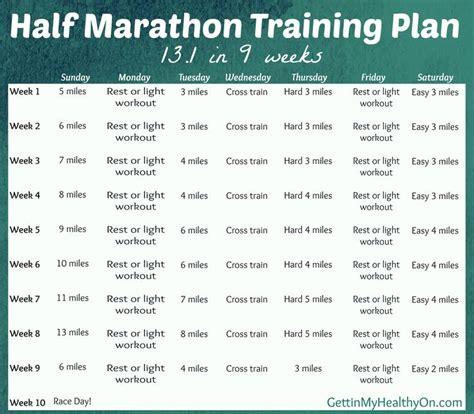 couch to half ironman training plan best 25 half marathon training plan ideas on pinterest half marathon tips training schedule