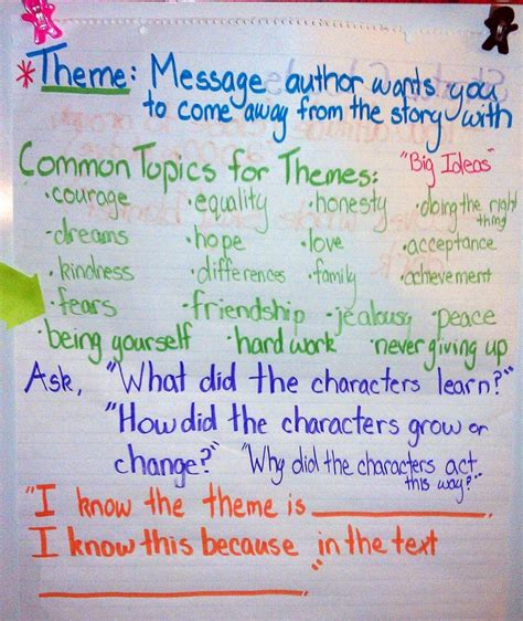 teaching themes in literature 44 best teaching theme in literature images on pinterest