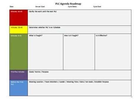 1000 Images About Plc On Pinterest Professional Learning Communities Data Tracking And Plc Template For Teachers